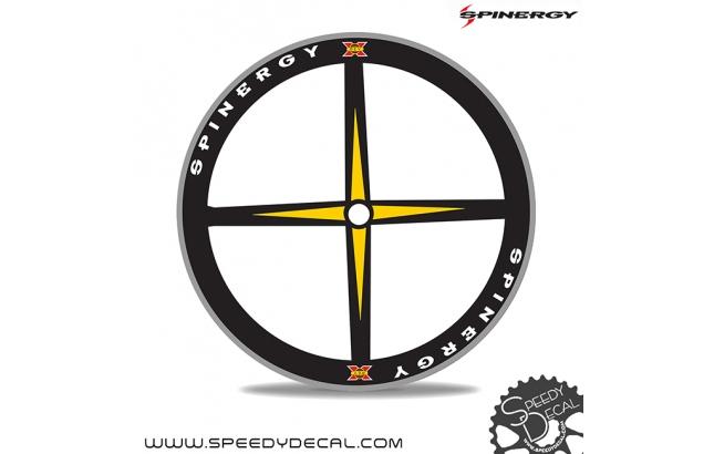 Spinergy Rev X - adesivi per ruote.